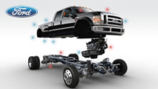 Ford - Inside Superduty